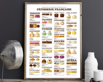 Deco poster - Dissection of the great classics of pastry - 70 x 50