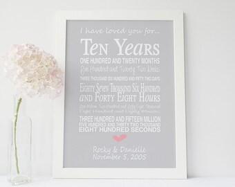 10 year wedding anniversary gift - personalised anniversary print- anniversary present- typographic 10th anniversary - 10 year anniversary