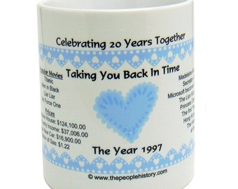 1997 20th Anniversary Mug - Celebrating 20 Years Together