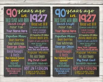 Customized Chalkboard 90th Birthday Sign-Digital File-You Print