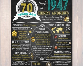 Customized 70th Birthday Chalkboard Poster 1947 Birthday Board, 70th Birthday Art, 70th Party Decorations, 70th Birthday Poster DIGITAL FILE