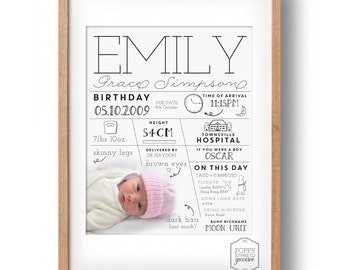Custom Infographic Poster | Personalised Infographic Print | Photo Birth Announcement | Custom Print | Baby Birth Details | Digital File