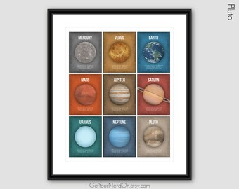 Solar System Collage, Planets Wall Art, Astronomy Geek Gift, Outer Space Print