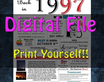 1997 Personalized Birthday Poster, 1997 History - DIGITAL FILE!!