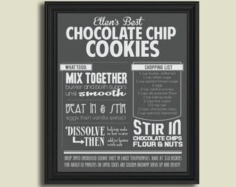 Custom Recipe Art (Print) - Kitchen/Home Wall Decor
