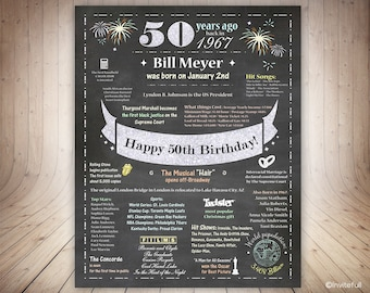50th Birthday Gift for Men, 50th Birthday Poster,Chalkboard 50th Birthday Sign,50 Years ago Born in 1967,Personalized 1967 Birthday Sign USA