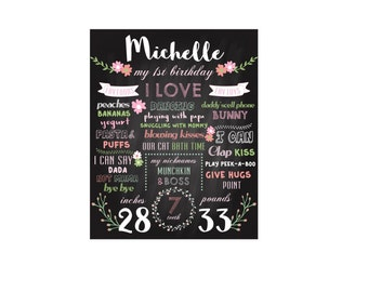 Girl First Birthday Chalkboard Poster, Boho Chalkboard Stats Sign, Floral Birthday Chalkboard Poster, Girl 1st Birthday Milestone Poster