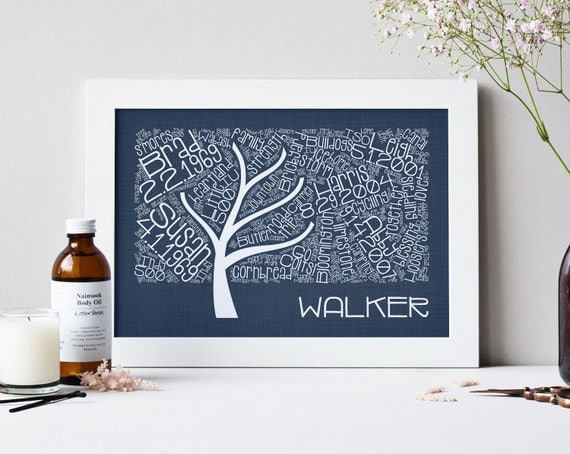 Gifts For 15th Wedding Anniversary: Modern Family Tree Art Birthday Gift For Him 15th Anniversary