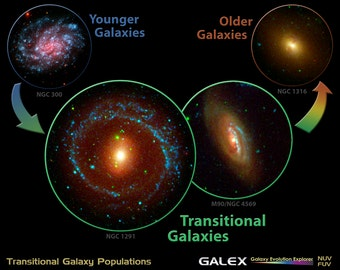 16x24 Poster; Transitional Galaxy Populations; Galaxy Evolution