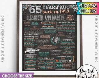 65th Birthday Gift 1952 Poster Sign, Flashback 65 Years Ago USA Born in 1952 Birth 65th B-day Gift Chalkboard Style Digital Printable File