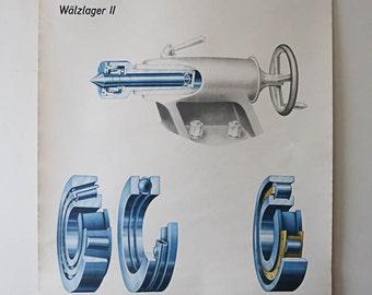 Original SCIENTIFIC TECHNICAL Vintage German School Wall Chart WALLCHART Cylindrical Axial Roller Bearings Mechanical Rare Educational
