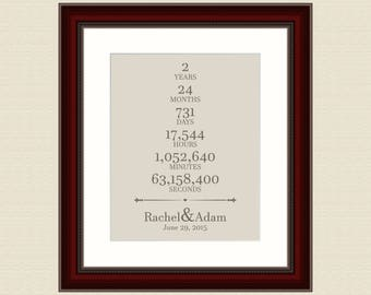 2 Year Anniversary Gift For Him Husband Anniversay Gift Engagement Gift For Friend Wedding Gifts For Men 50th Wedding Anniversary