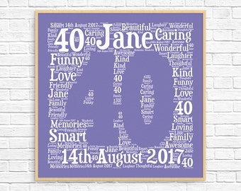 PERSONALIZED 40TH BIRTHDAY GIFT ~ Printable ~ Word Art ~ Gift for Her - Gift for Women - Personalized Gift - Forty - Best friend Gift
