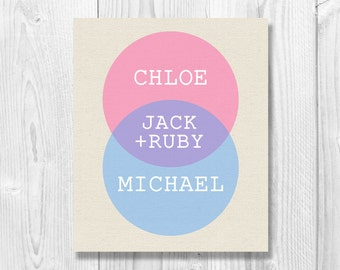 Family Venn diagram design, modern friends and family gift, new baby nursery print, digital download