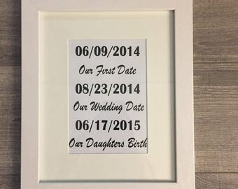 """Personalized Anniversary """"dates"""" frame."""