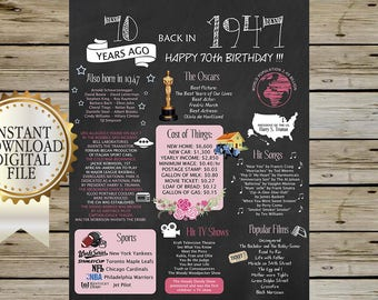 1947 BIRTHDAY CHALKBOARD - Adult Bday Chalkboard - 70 years ago BACK in 1947 - Ideal 4 Birthday Party - Instant Download - Digital Printable