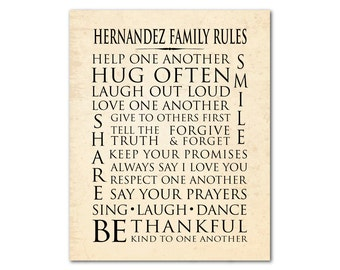 Customizable Wall Decor - Personalized Family Wall Art - Family Rules Subway Art - Typography print - Housewarming Anniversary gift