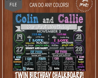 Twins First Birthday Chalkboard - TWINS - Baby Boy - Baby Girl - Twin Birthday Chalkboard - First Birthday Sign - Joint Birthday - Any Color