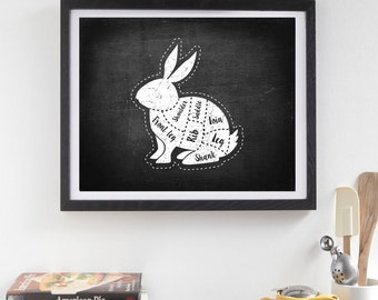 Butcher Diagram Prints, rabbit print, Kitchen Print, Butcher Chart, Kitchen Art, Butcher Diagram, Butcher Prints, Cuts of Meat