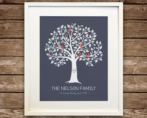 Family Tree Printable Personalized Family Tree 3 Generations