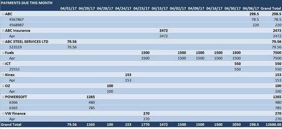 Atemberaubend Monatliche Rechnungen Tabellenkalkulationsvorlage ...