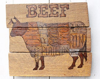 NEW Butcher Chart reclaimed pallet sign, Hand lettered beef cuts diagram, repurposed wood-burned plaque, types of meat cuts, kitchen sign