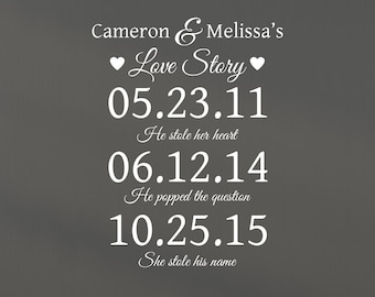 Relationship Timeline Valentine's Day Wall Quote