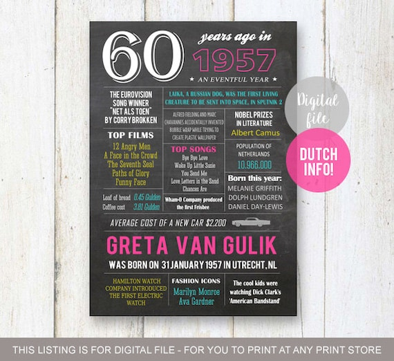 DUTCH Fun Facts 1957 60th Birthday Gift Idea For Her Grandma