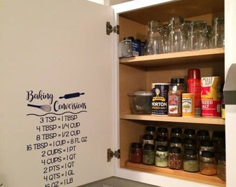 Baking Conversions (DECAL ONLY)