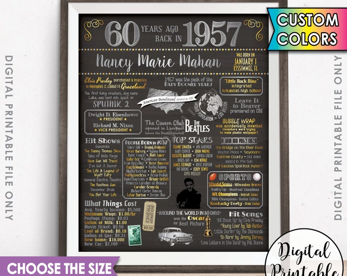 60th Birthday Gift 1957 Poster Sign, Flashback 60 Years Ago USA Born in 1957 Birth 60th B-day Gift Chalkboard Style Digital Printable File