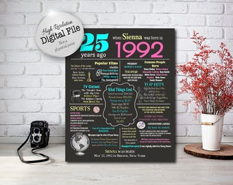 Personalized 25th Birthday Chalkboard Poster Design, 1992 Events & Fun Facts, 25th Birthday Gift, What Happened in 1992, Digital File