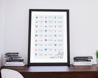 Bible Verse Alphabet Poster // Modern Scripture Typography Wall Art