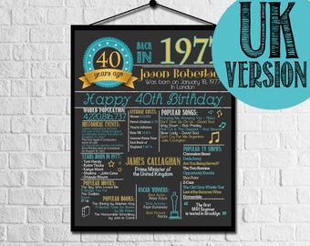 40th Birthday Poster | uk version | 40th Birthday Chalkboard Poster | 40 Years Ago | Born in the year 1977 | DIGITAL FILE - PRINTABLE