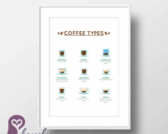 Coffee Types Poster | Coffee Lover | Kitchen Decor | Wall Art | Wall Decor | Home Decor | Prints | Poster | Digital Paper | Digital Download