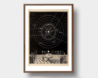Vintage Astronomy Print from the eighteenth century showing the teaching of Solar system technology in dramatic Black and White