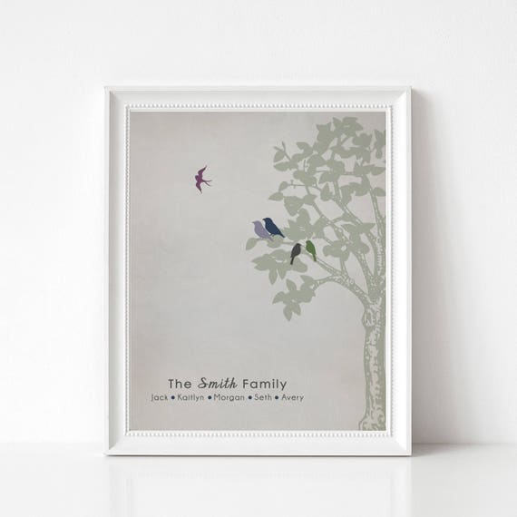 Infant Loss Memorial Print - Miscarry Gift, Infant Loss, Miscarriage, Sympathy Print, Family Tree Keepsake
