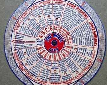 Vintage Wheel o' Life, Diet Wheel, Nutrition, Kitschy Kitchen, Vitamin Wheel, Minerals, Wheel Chart, Food Content, Cardboard Wheel of Life