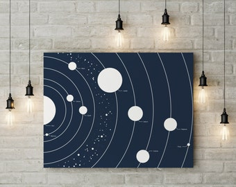 Space Planet Solar System Infographic Poster