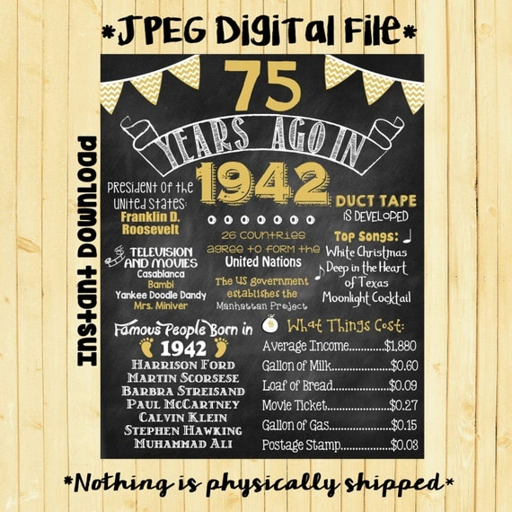 Gold 75th Birthday Chalkboard 1942 Poster 75 Years Ago In