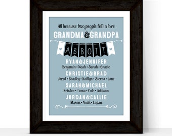 Grandchildren family tree, personalized grandparent gift, grandkids sign, print or canvas, grandchildren birthday sign