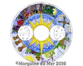 Wheel of the Year Fine Art Print Celtic Norse Solar Holidays Pagan Wiccan Folklore Celebrations Altar Decor Sun Moon Stars