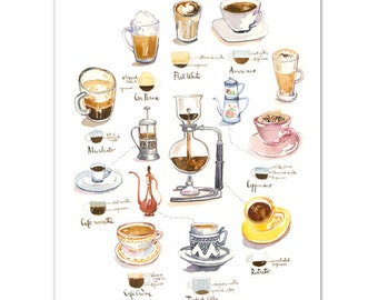 Coffee chart print, Coffee poster, Kitchen wall art, Coffee lovers gift, Vintage coffee maker print, Home decor, Watercolor coffee painting
