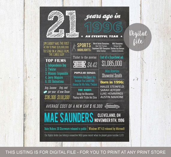 Fun Facts 1996 21st Birthday Gift For Him Brother Son