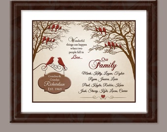 Personalized Grandparents Gift Grandparents Family Tree Gift From Grandchildren Christmas Gift For Grandma and Grandpa Grandmother