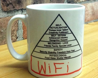 New 'The Modern Maslow's Hierarchy of Human Needs' Gift mug cup present Psychology social sciences