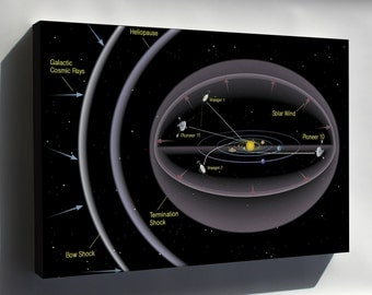 Canvas 24x36; Heliopause Graphic With Pioneer & Voyager Spacecraft Locations