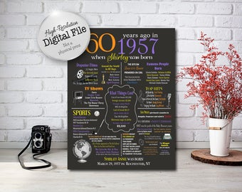 Personalized 60th Birthday Chalkboard Poster Design, 1957 Events, 60th Birthday Gift, What Happened in 1957, Digital Printable File