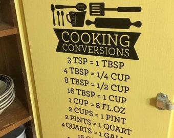 Cooking Conversions Vinyl Wall Decal Measurments