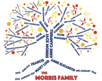 Swift Family Tree - a great way of displaying your family names and origins.  Up to 7 generations and your choice of colours.