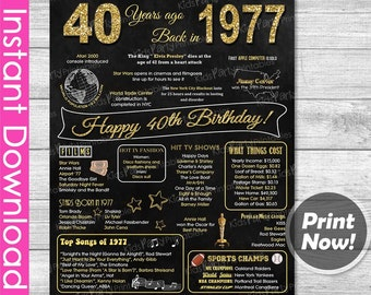 40th Birthday Gift, 40th Birthday Gifts for Women, Printable 40th Birthday Chalkboard Poster Sign Party Decoration 1977 Birthday Props Decor